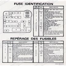 Mustang Fuse ID Decal (87-89)