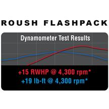 Mustang Roush Flash Pack - 5.0L (15-17)
